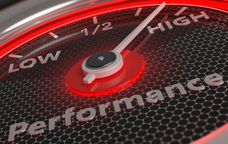 Automotive Marketing Performance
